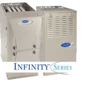 Carrier Infinity Series Gas Furances